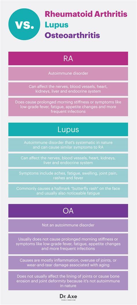 best treatment for rheumatoid arthritis rheumatoid arthritis symptoms 5 treatments