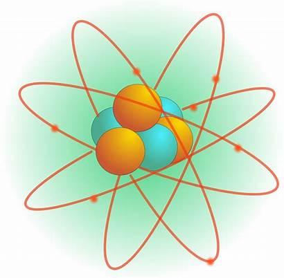 Atom Energy Particles Protons Fundamental Neutrons Electrons