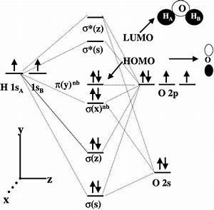 Energy Level Diagram For The Molecular Orbitals Of H 2 O