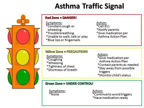 Discover The Causes & Signs Of Asthma Plus It's Best. Keeper Password Manager Review. Buy Cough Syrup Online Cathedral Prep Erie Pa. Accredited Respiratory Therapy Schools. Treadmill Vs Incline Trainer. Backblaze Discount Code Virtual Office Weston. Executive Mba University Of Washington. Display Advertising 101 Business Taxes Online. What Bank Can I Open An Account Online