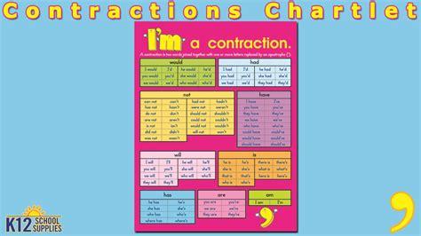 Best Contractions Chart  Contractions Grammar Teacher