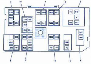 Gmc Jimmy 1998 Dash Fuse Box  Block Circuit Breaker Diagram  U00bb Carfusebox