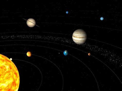 Solar system 3D Model animated rigged .max - CGTrader.com
