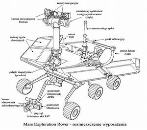 File Mars Exploration Rover