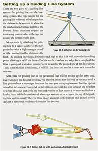 The Spec Ops Blog  Rope Rescue  How To Rig And Operate A