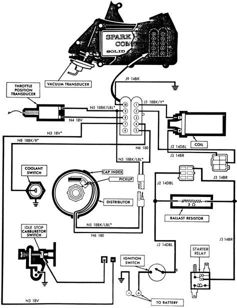 Repair Guides Emission Controls Lean Burn System