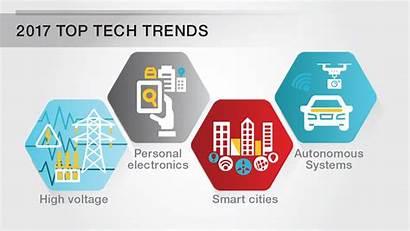 Trends Key Technology Innovation Tech Driving Emerging