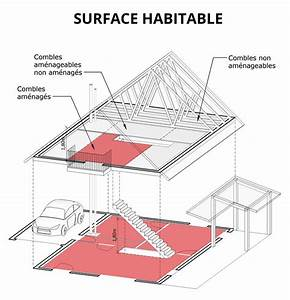 calcul de la surface habitable shab d39une construction With calcul surface habitable maison