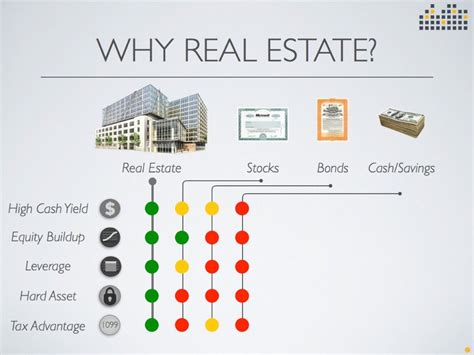 investing estate stocks why better tips benefits reasons than