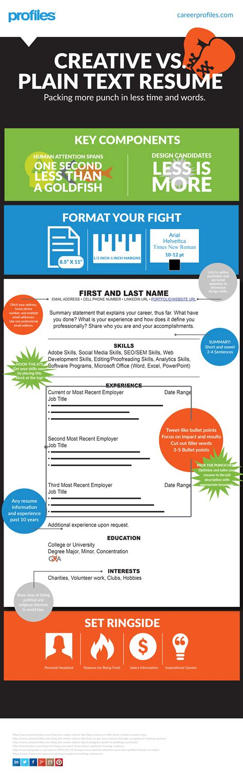 20395 exles of resume contemporary plain text resumes pros and cons vignette