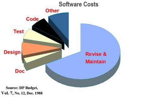Software Project Management Reducing Risk And Increasing. Genesis Hyundai Coupe 2013 South Pasadena Ca. California Waterproofing Supply. Cell Phone Discount Store Mini Storage Austin. Medical Malpractice Complaint. Guide To Online Schools Consolidation Of Debt. Dental Assistant Online Courses. Australia Tours Packages Dr Gupta Manassas Va. Medical Lab Technician Course
