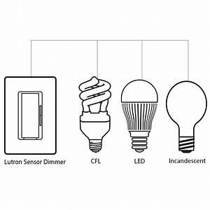 Lutron Maestro C L Dimmer And Motion Sensor  Single