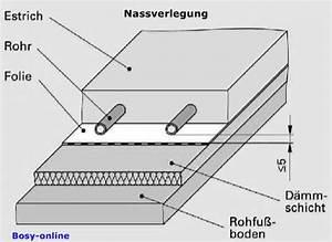 Fußbodenheizung Aufbau Maße : fu bodenheizung shkwissen haustechnikdialog ~ Eleganceandgraceweddings.com Haus und Dekorationen