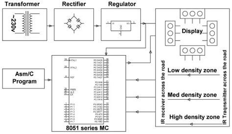 Traffic Light Control System Using Microcontroller