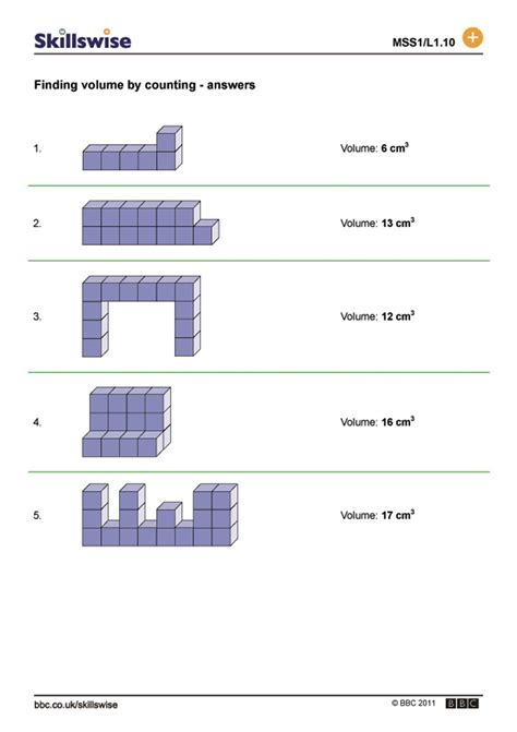 finding volume by counting