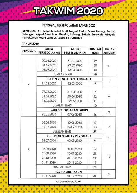 Kementerian pendidikan malaysia (kpm) telah mengeluarkan takwim persekolahan 2021 meliputi penggal persekolahan, cuti sekolah dan cuti perayaan tahun 2021. Takwim Cuti Persekolahan dan Perayaan 2020 | KOLEKSI ...