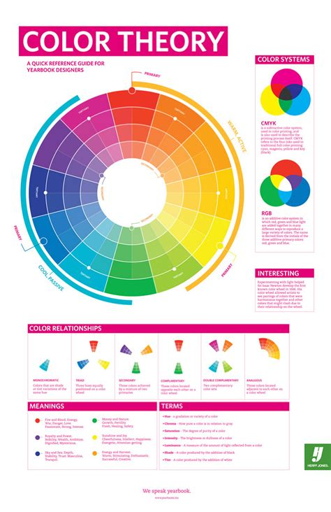 color wheel theory wilson design context image book works