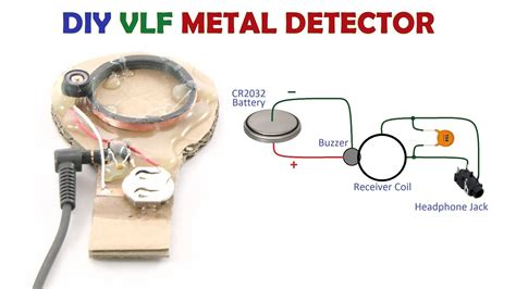 How Make Simple Diy Vlf Metal Detector Home