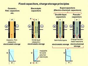 File Fixed Capacitors