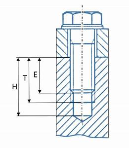 Npt Thread Drill Size Chart Pdf Thread Depth Chart Pike Productoseb Co