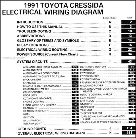 1991 Toyotum Wiring Harnes by 1991 Toyota Cressida Wiring Diagram Manual Original