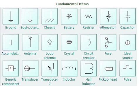 What Does The Background Check Include Help Center Basic Electrical Symbols Electrical Engineering
