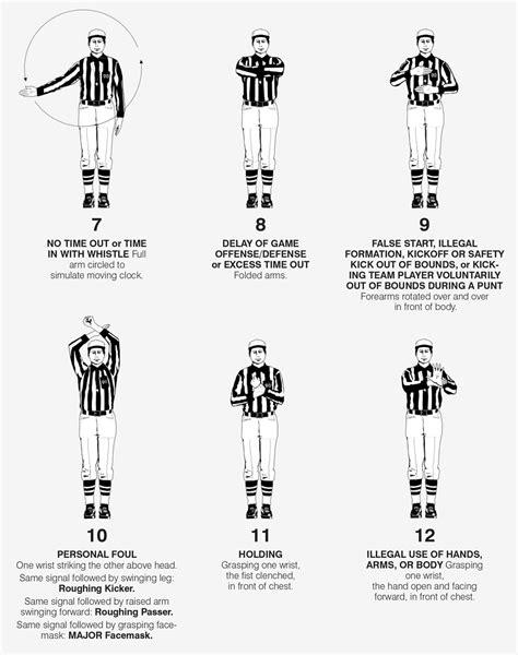 reglamento de la nfl de  operaciones de futbol