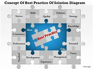 0714 Business Consulting Concept Of Best Practice Of