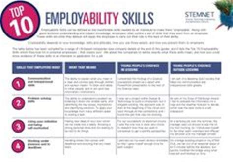 1000 images about employability skills on