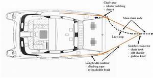 Sail Delmarva  Pdq 32 Owner U0026 39 S Manual