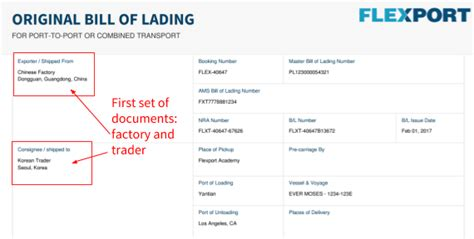 What Is A Switch Bill Of Lading?