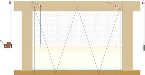 roll plastic curtains curtain menzilperde net
