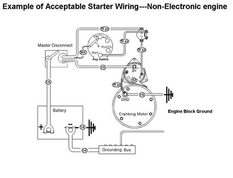 Hyster Alternator Wiring Diagram by Boat Systems Electrics Wiring Batteries Bonding New