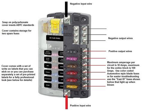 Boat Fuse Box Wiring Diagram by Blue Sea Systems Switch Panel Wiring Diagram Wiring Diagram