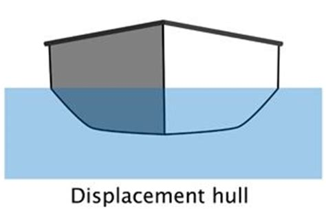 Displacement Hull Fishing Boat by Sea Angling Boats Buyer S Guide