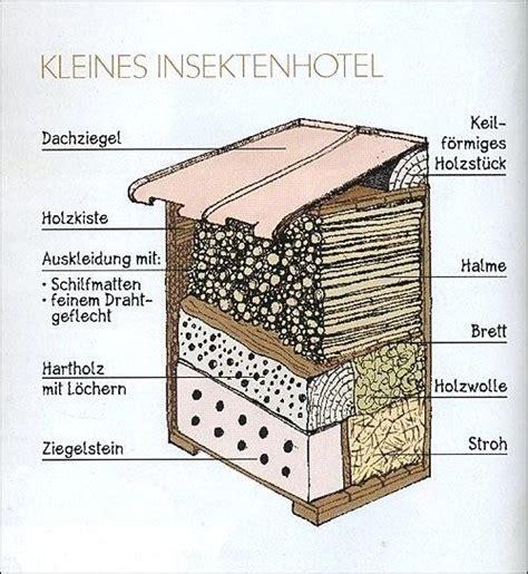 Insektenhotel Bauanleitung Kostenlos by Bauplan Insektenhotel Kostenlos Fa 1 4 R Insektenhotel