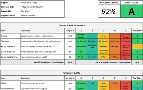 Supplier Scorecard Example