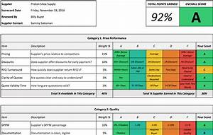 supplier scorecard example With supplier scorecard template example