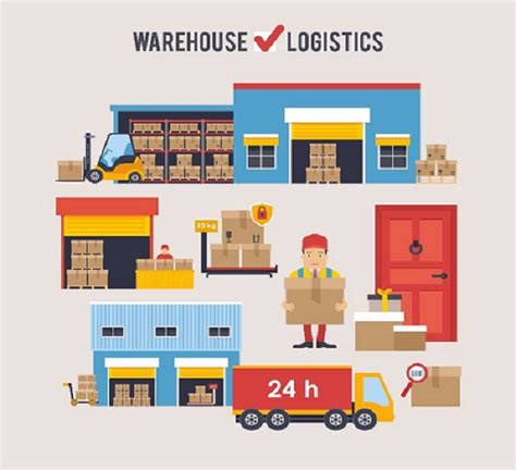Supply Chain Management Quick Guide