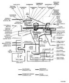 hydraulic system diagram serial numbers 235786 thru 235999 only continued tm 5 2420 222 20