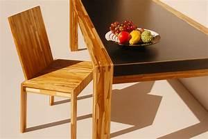 Holzverbindungen Ohne Schrauben : trendo brasil ~ Yasmunasinghe.com Haus und Dekorationen