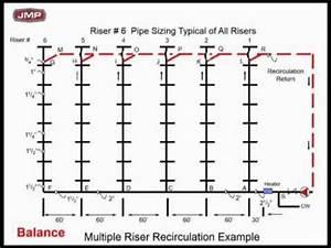 Domestic Hot Water Recirculation Multiple Riser Balance