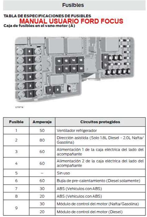 manuales pdf de servicio taller y usuario ford focus