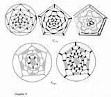 Pentacle Pentagram Wiccan C60 sketch template