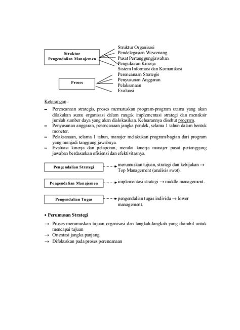 Sistem pengendalian-manajemen