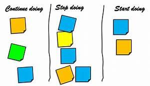 start stop continue template - what is an agile sprint retrospective brandonlumxl