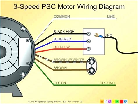 3 Phase Fan Wiring by Single Phase Fan Motor Wiring Diagram With Capacitor