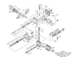 cat pressure washer parts cat pressure washer 3535 ets company pressure