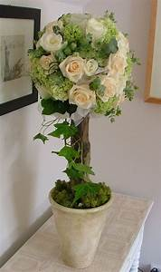 1000 Ideas About Topiary Decor On Pinterest Topiary
