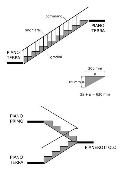 pedana da palestra come si chiama progettazione scale normativa